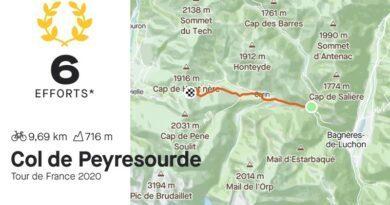 Itinéraires vélo et course à pied : Strava propose d'explorer son lieu de vacances 5
