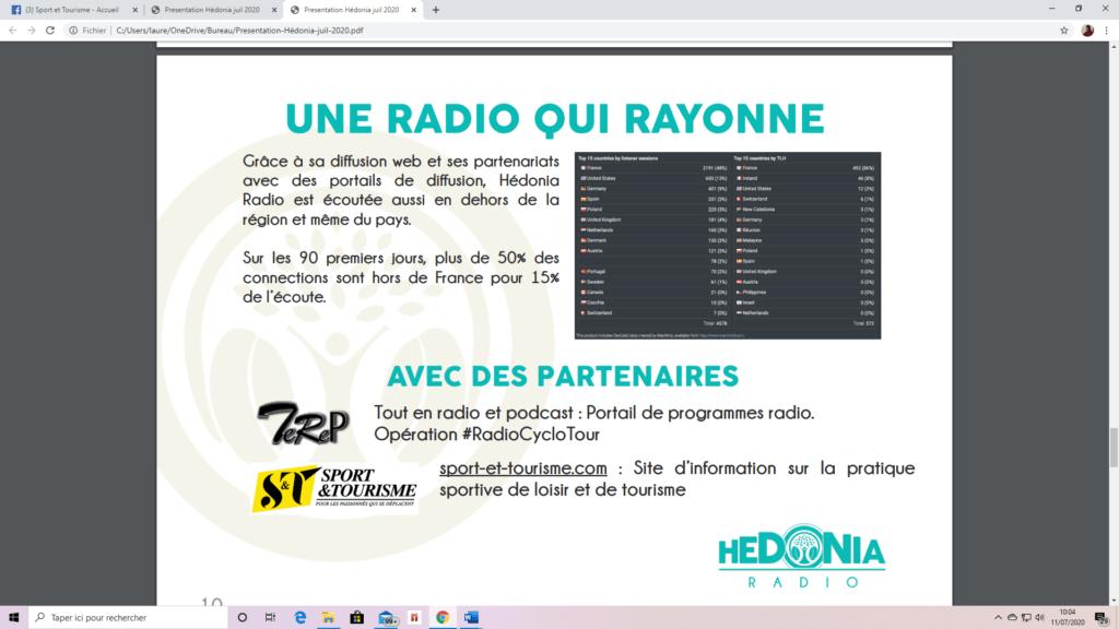 Avec Hédonia, la Charente-Maritime a sa radio consacrée au bien-être 1