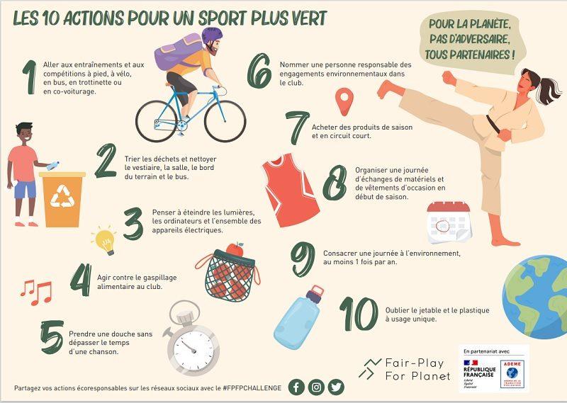 Lancement d'un challenge pour sensibiliser les sportifs à l'écologie 1